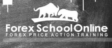 Forex School Online